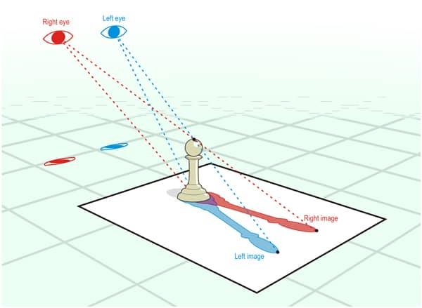 Depth perception in stereoscopic VR